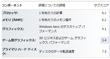 install-8gb-memory-to-fmv-s8470-fmv-s8380_10