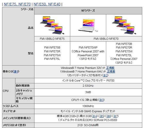 install-8gb-memory-to-fmv-s8470-fmv-s8380_12