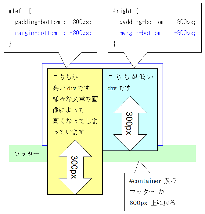 align-height-of-element_05