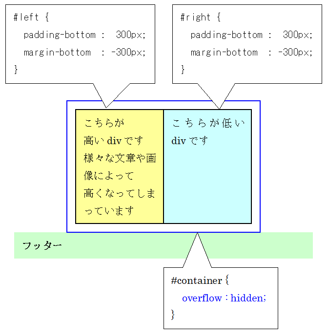align-height-of-element_06